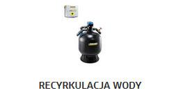 recyrkulacja